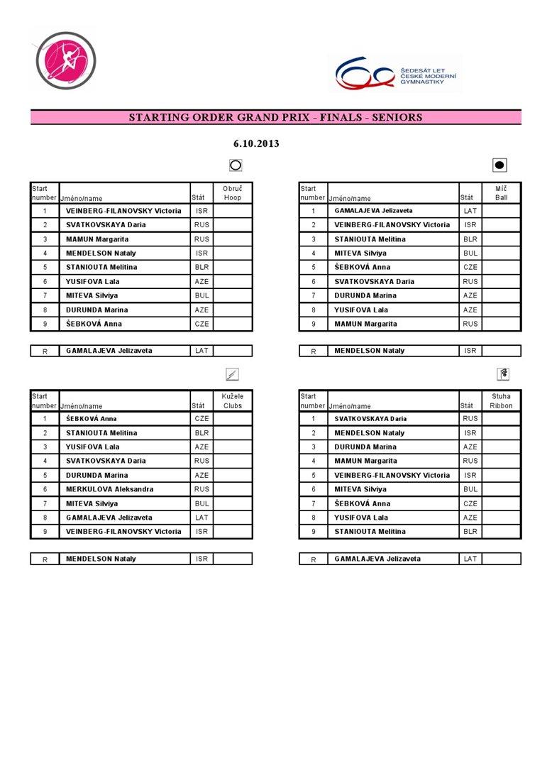 Grand Prix de Brno - Page 2 509bfb10