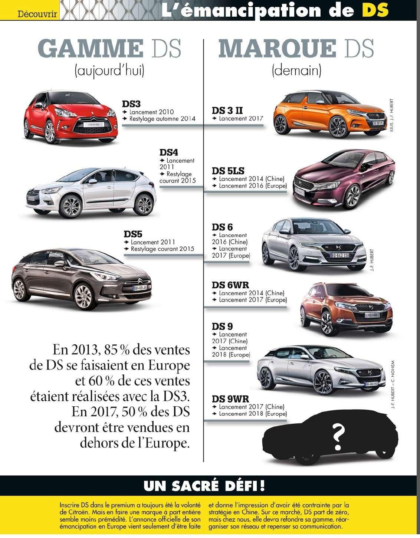 [ACTUALITE] Revue de Presse Citroën - Page 12 710