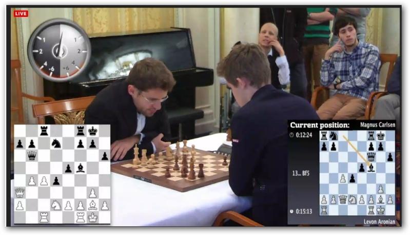 Zurich Chess Challenge 2014 - Страница 7 1-910