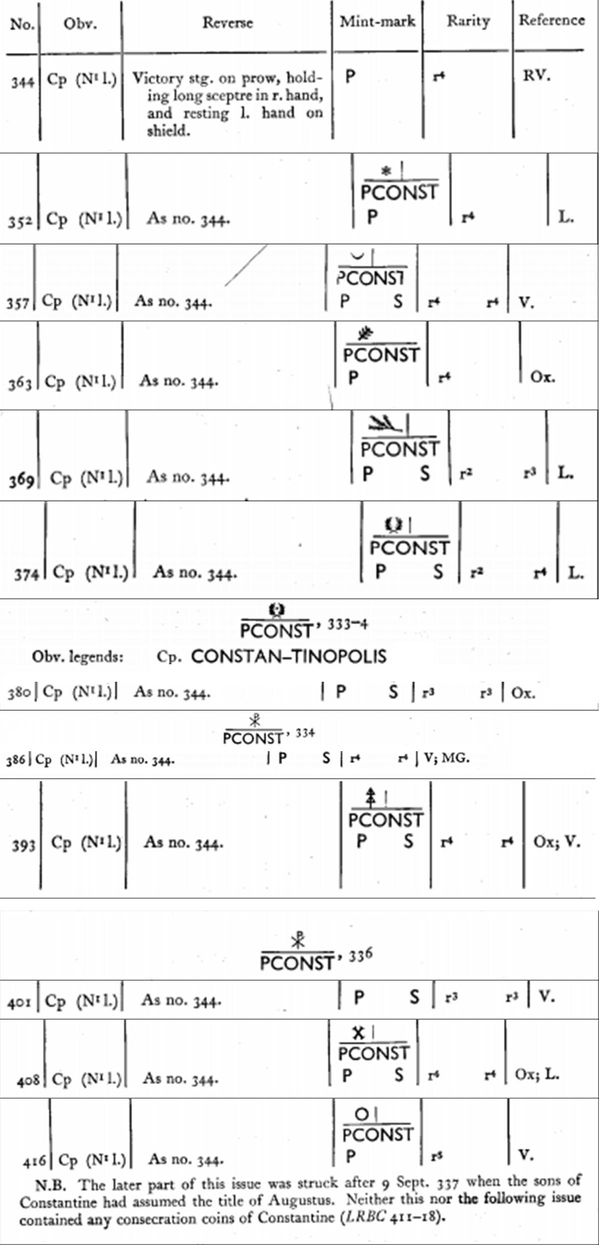 CONSTANTINOPLE Centenionalis ou nummus Consta13