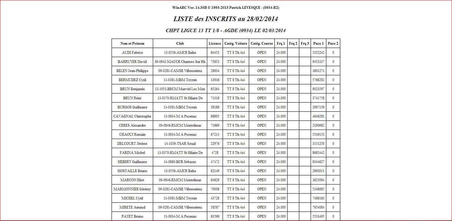 Course de ligue 13 à AGDE le 02/03/2014. - Page 2 Liste_19