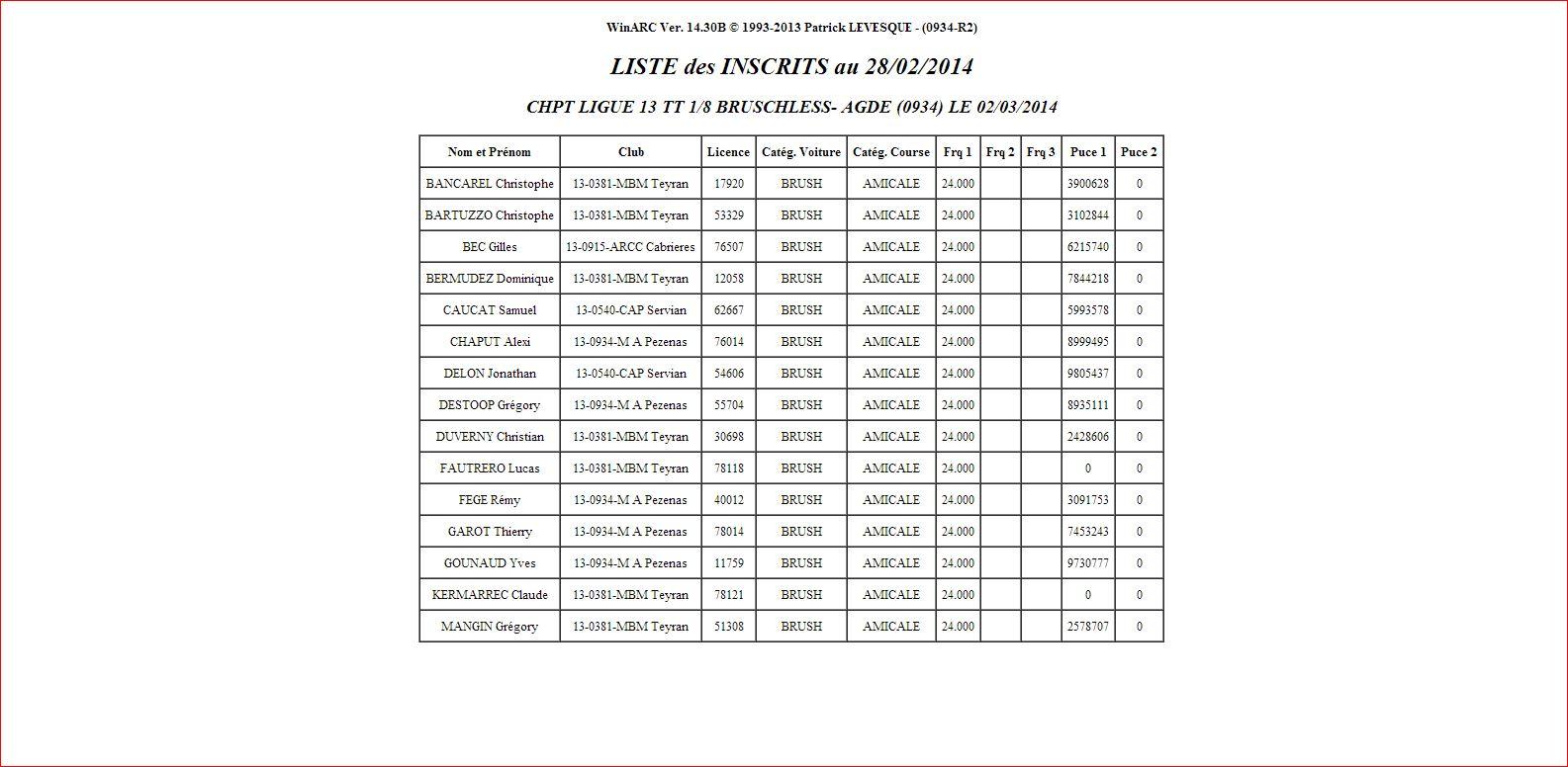 Course de ligue 13 à AGDE le 02/03/2014. - Page 2 Liste_22