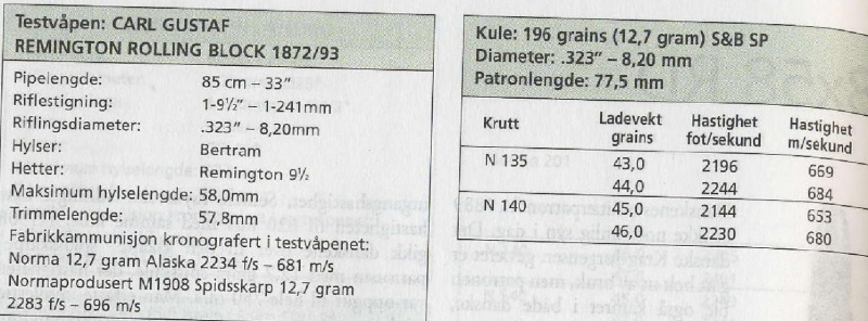 8x58R RB suédois M1889 - Page 4 8x58rd10