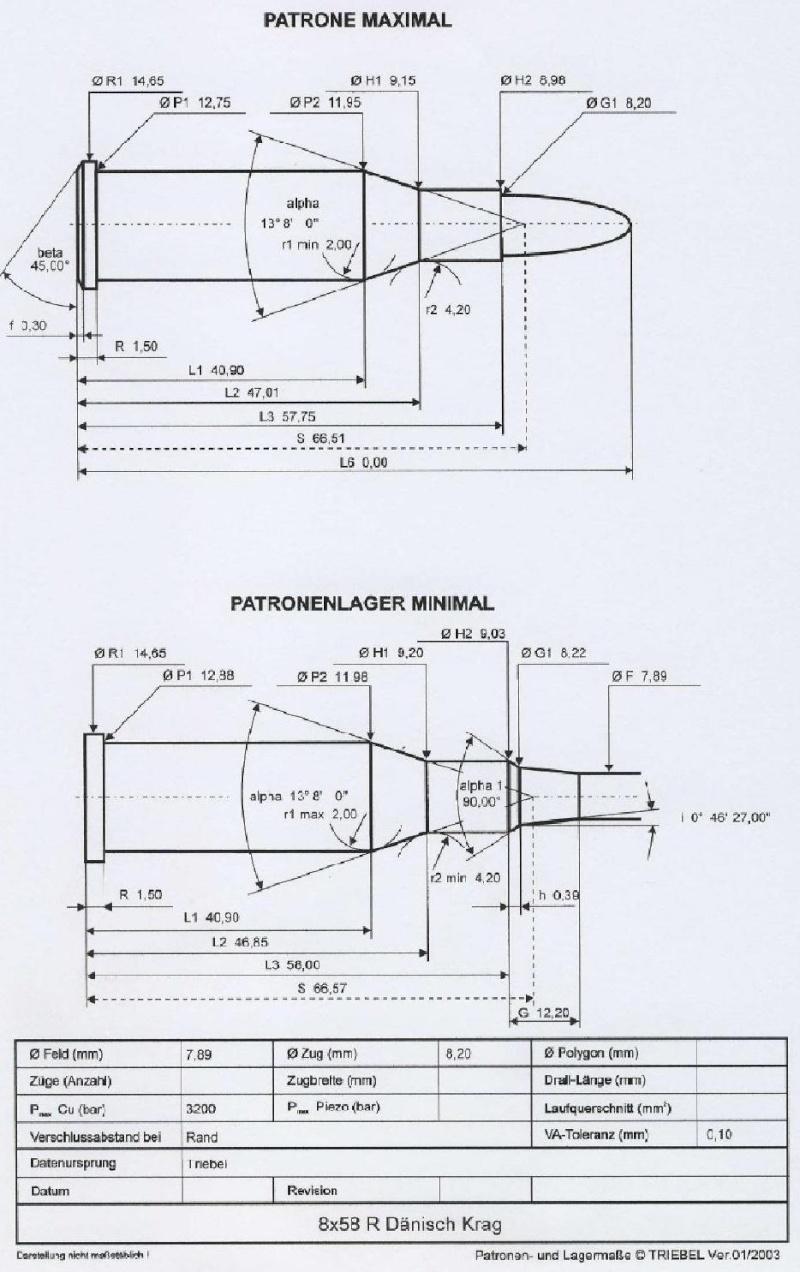 8x58R RB suédois M1889 - Page 4 Cartou10