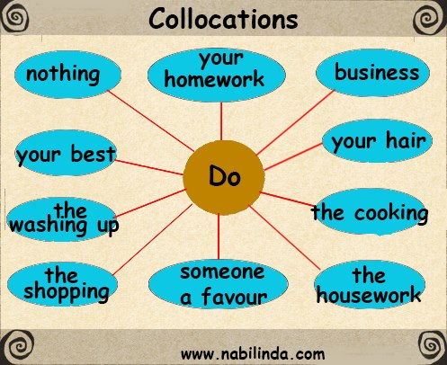Collocations with 'DO' 31535710