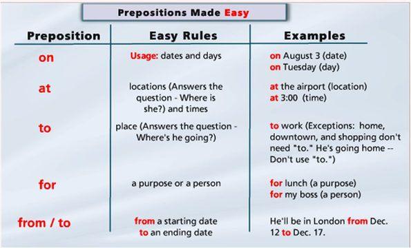 Prepositions B0b1a-10