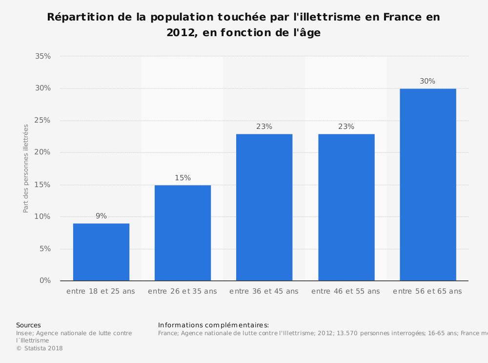 René Chiche sur CNEWS : Le niveau des élèves en baisse ? 47561210