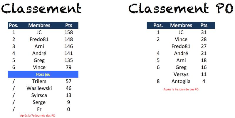 Classement 2013-2014 Captur39