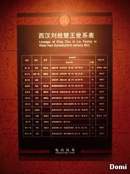 La Chine sac au dos (29) Sur la route des anciennes capitales: Xuzhou (徐州) 7-guis10