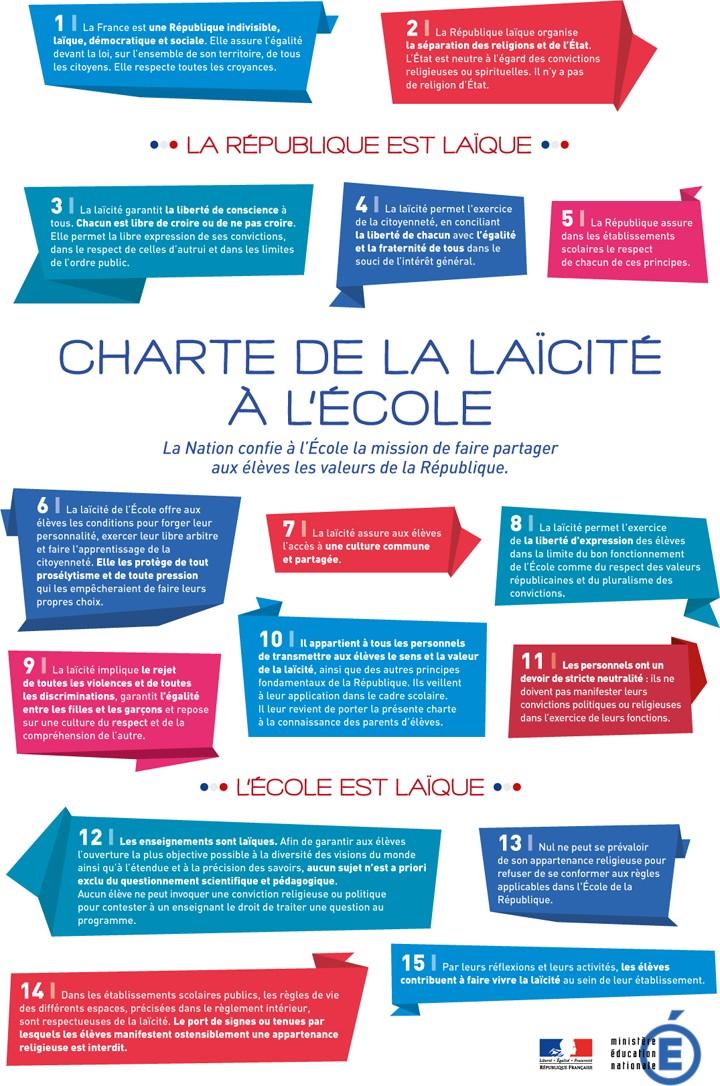 Noël et laïcité - Page 5 Charte10