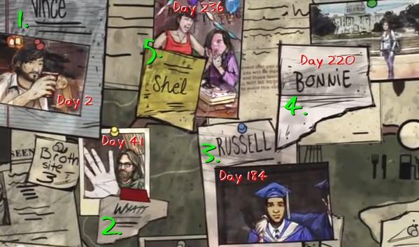 The Walking Dead: 400 Days 400_da10