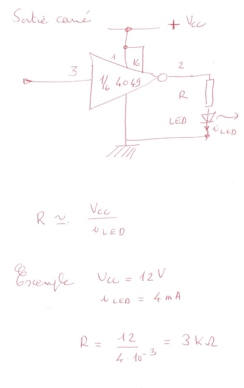 Signal carré avec oeilleton fonctionnel Clipbo10