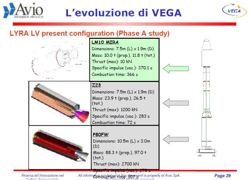 Vega - Le lanceur de l'ESA - Page 10 Captur10
