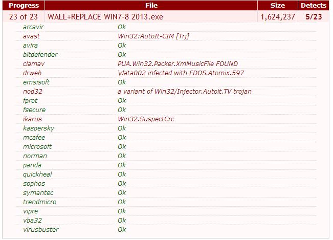 WALLHACK+SUICIDIO+REEMPLAZO DE ARMAS+CROSSHIRE ACTUALIZADO AL (08 DE OCTUBRE DEL 2013) LIBRE !!!! 22222210