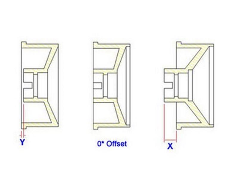 options compatible mr02 vers mr01 Offset10