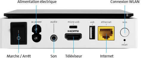 Swisscom TV 2.0: une nouvelle expérience télévisuelle - Page 2 13959910