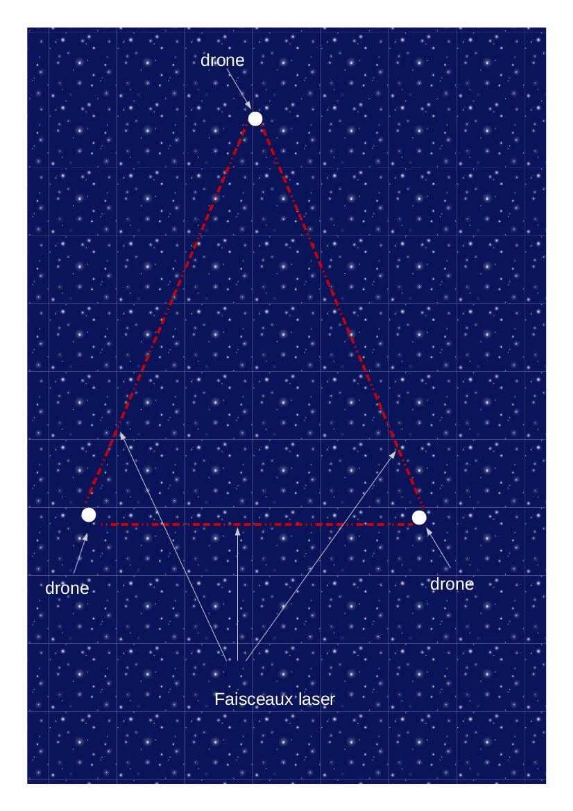 L'hypothèse du triangle holographique Drones11
