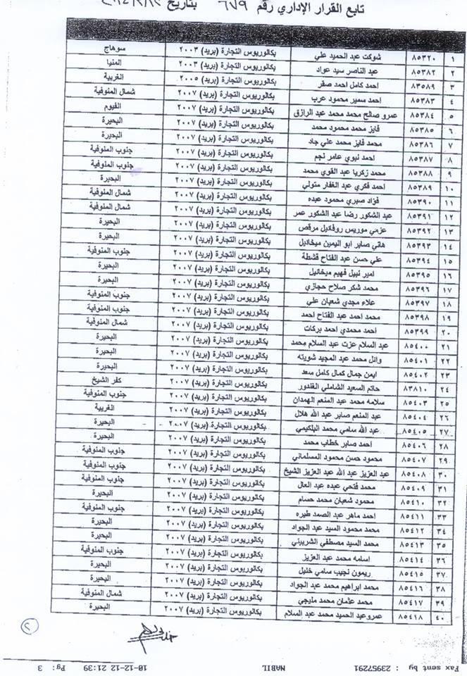 القرار الإداري رقم 679 بتاريخ 12/3/2014 بتعيين 74 من خريجي كلية تجارة شعبة بريد    1210