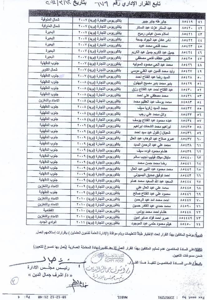 القرار الإداري رقم 679 بتاريخ 12/3/2014 بتعيين 74 من خريجي كلية تجارة شعبة بريد    1310