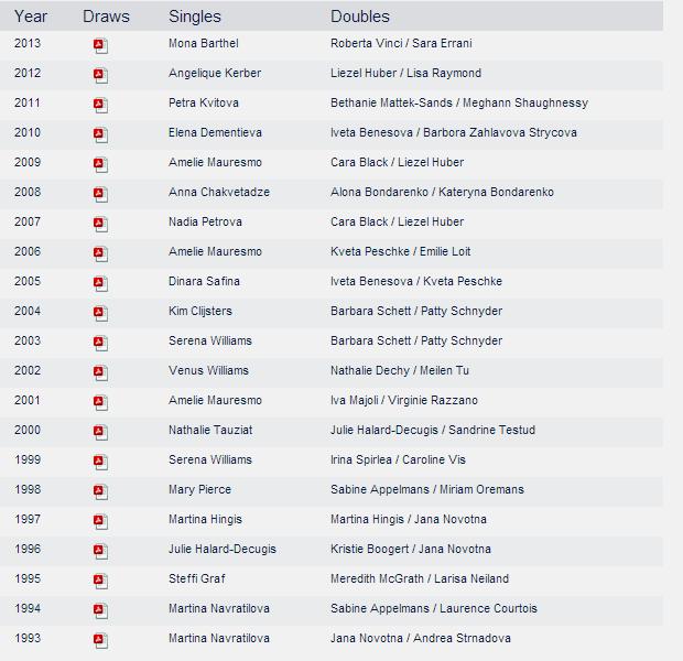 WTA PARIS 2014 : infos, photos et videos Sans_t27