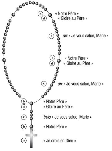 La Symétrie Miroir - Page 5 Chapel10