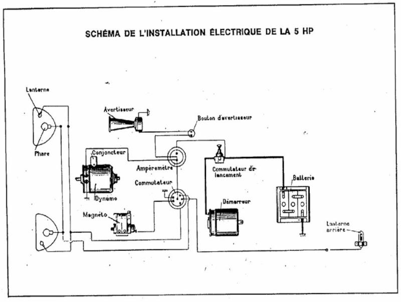 Faisceau électrique - 5HP - cabriolet - châssis court  Schema10