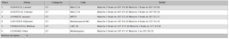 (86) Course Amicale à Vouneuil sur Vienne, les 19 & 20 Avril 2014 ! - Page 2 Classe11