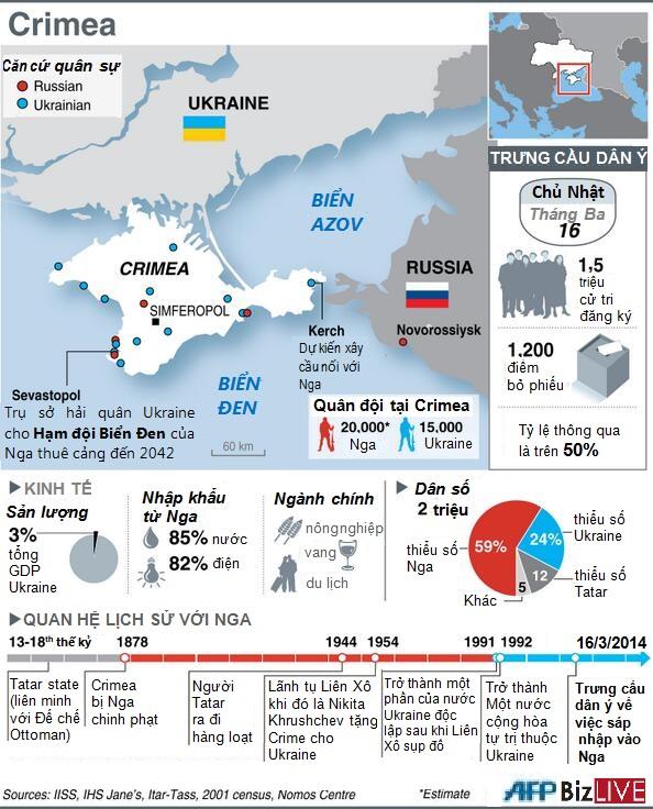 Tình hình Ukraine - Page 3 Birpcn10