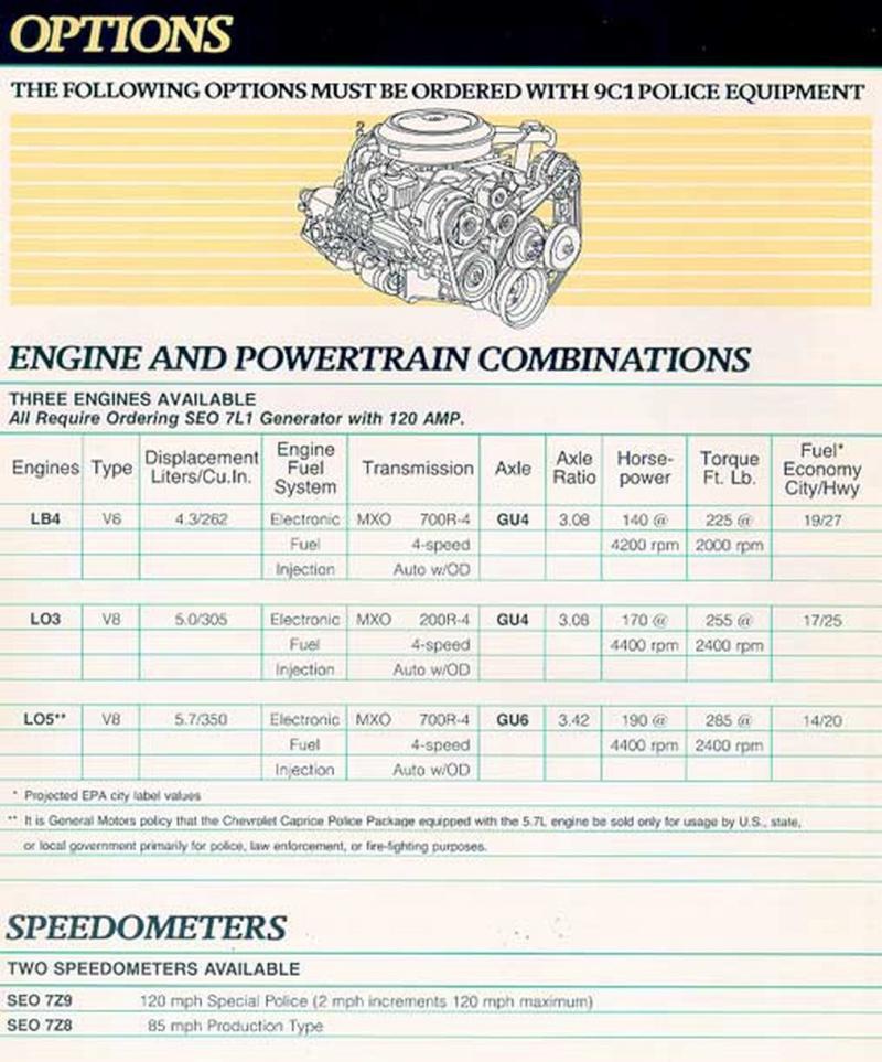 1989 9C1 Dealers Brochure Clipbo14