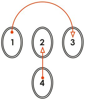Базовый универсальный расклад hadeken 4_bur10
