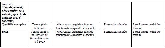 Contractuels admissibles et stagiaires à la rentrée 2014 : ce qui vous attend (mutation + année de stage) Stagia15