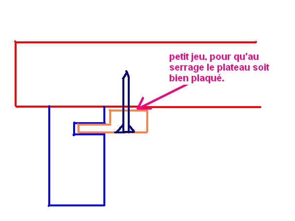 Une table de salon en chêne (premier meuble) -> PHOTOS page 8 - Page 4 Jeutaq10