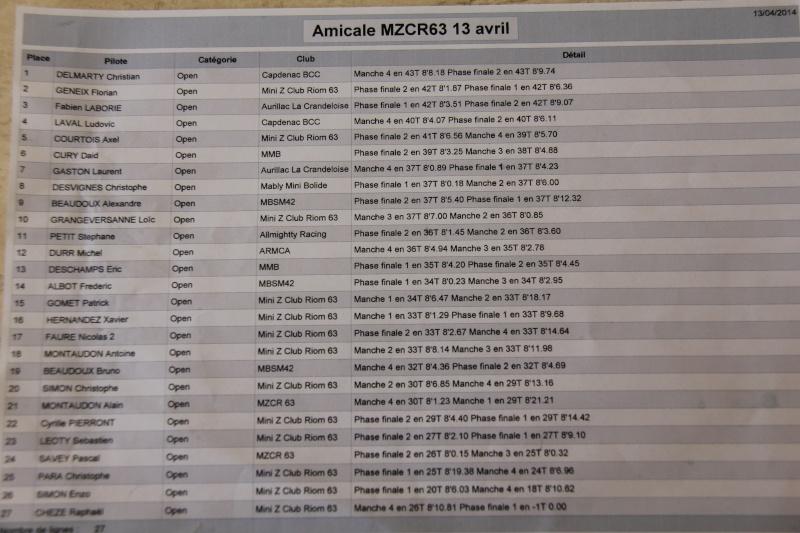 Course amicale racer et drift à Riom 63 les 12 et 13 avril - Page 2 Img_1210