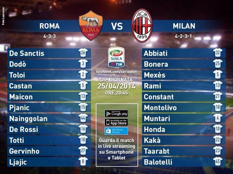 AS Roma 2-0 AC Milan ( 35ème journée ) Romami10