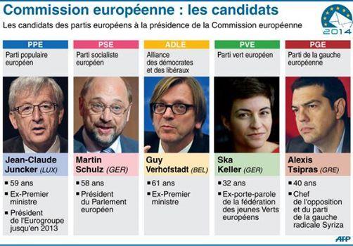 Listes pour les européennes  Europe10
