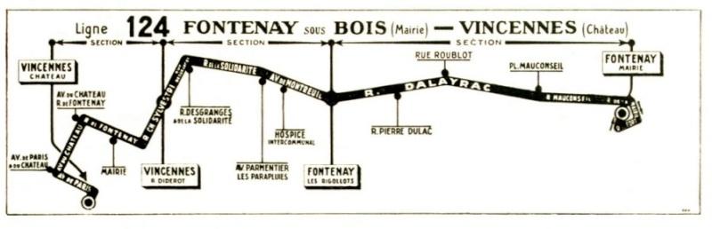 Ligne de la Bastille, ancëtre du RER de Saint-Mandé à Boissy-Saint-Léger Plan_112