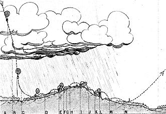 17 avril 1913 : un survol de Fontenay sous Bois tourne à la catastrophe. Z5_a_n10