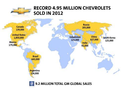 General Motors met fin à la concurrence entre ses marques en Europe!!! 1-136110