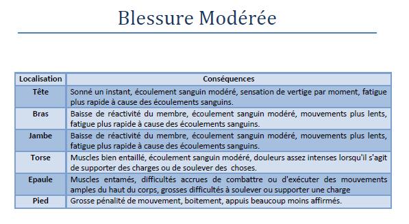 Les Blessures Blessm10