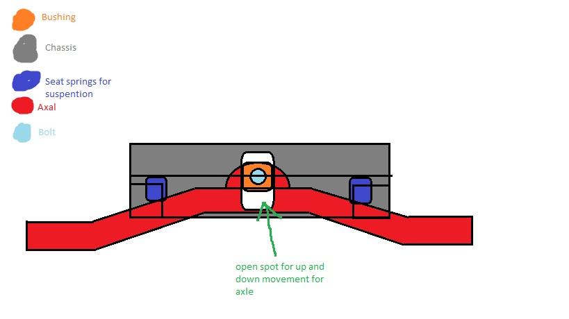 suspension - Suspension ideas! Front_10