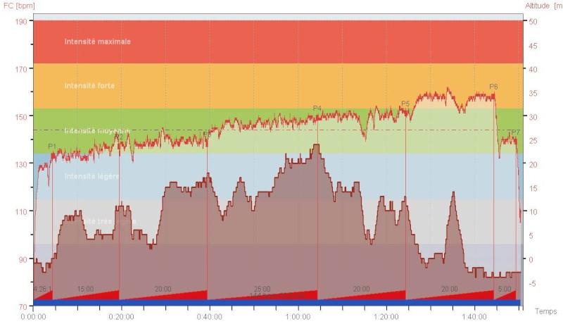 NoNo17: sur la route du marathon d'Annecy 09_03_11