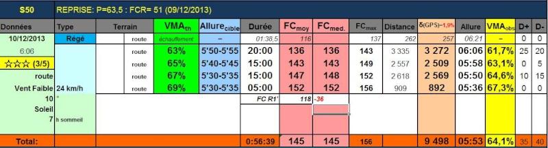 NoNo17: sur la route du marathon d'Annecy 10_12_10