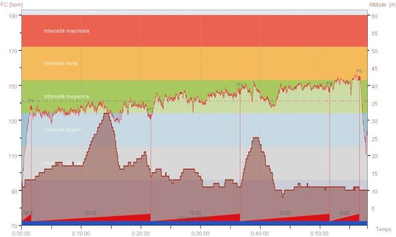 NoNo17: sur la route du marathon d'Annecy 10_12_11