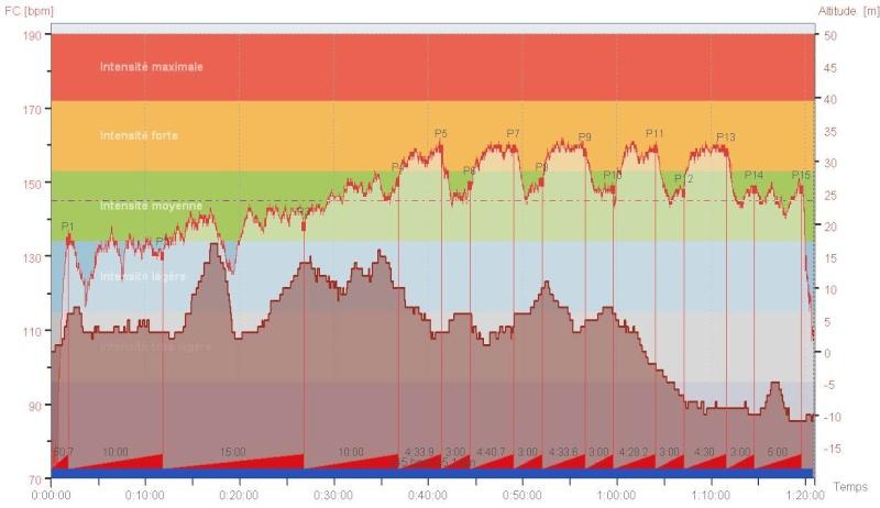 NoNo17: sur la route du marathon d'Annecy 11_03_11