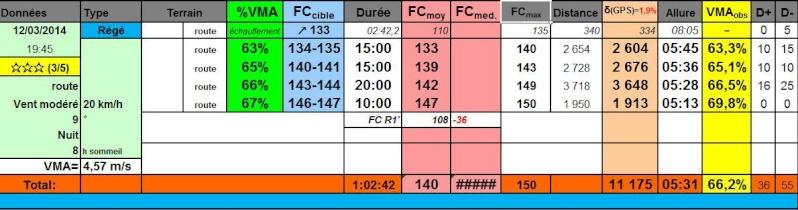 NoNo17: sur la route du marathon d'Annecy 12_03_11