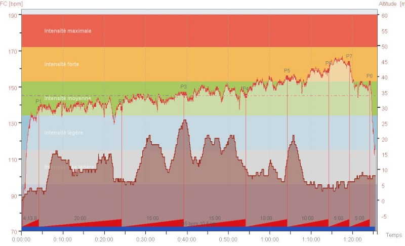 NoNo17: sur la route du marathon d'Annecy 23_02_10
