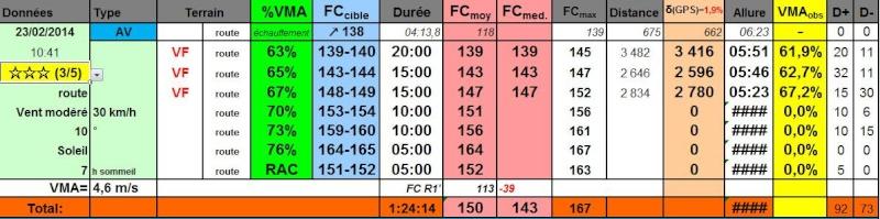NoNo17: sur la route du marathon d'Annecy 23_02_11