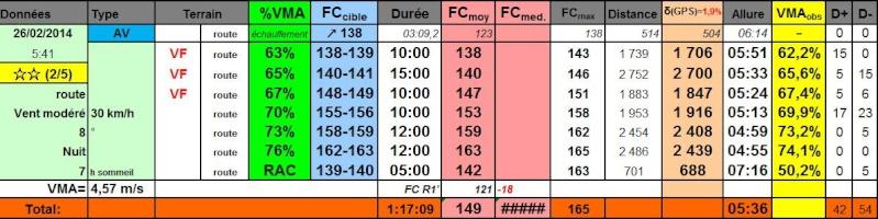 NoNo17: sur la route du marathon d'Annecy 26_02_11