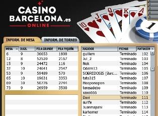 Torneo 1000€ cabalgata papa noel en casinobarcelona.es con premio añadido Pack en burbuja 04/12/2013 Captur18
