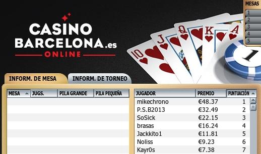 la Ligajugon en casinobarcelona.es y clasificaciones en puntos Captur22